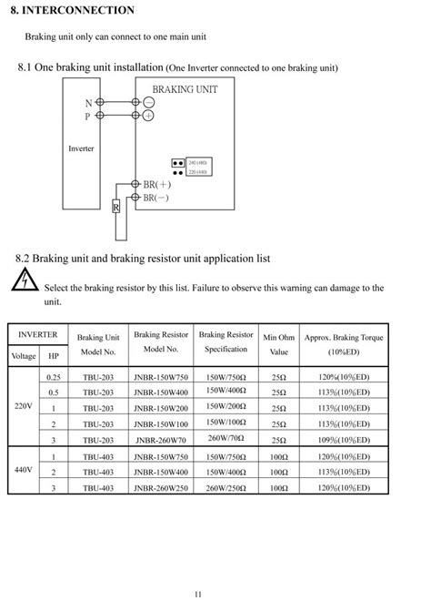 what is braking resistor in vfd can i connect braking resistor directly to vfd