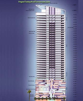 perman design group vegas dream projects and failed renderings