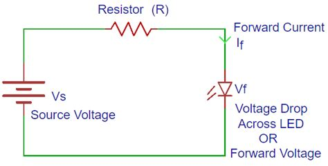 voltage dropping resistor calculator led resistor calculator