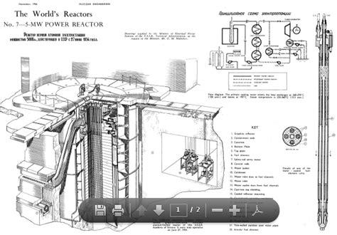 tata cara membuat class diagram chernobyl nuclear reactor diagram gallery how to guide