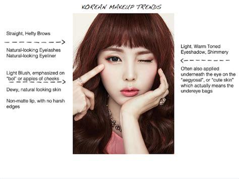 list of korean actress natural beauty kinseng tactical guide to korean beauty part 2