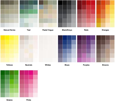 identifying the right colour for your home