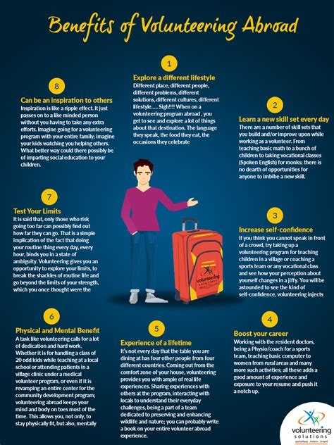 Benefits Of You Should About by Benefits Of Volunteering Abroad An Infographic Volsol