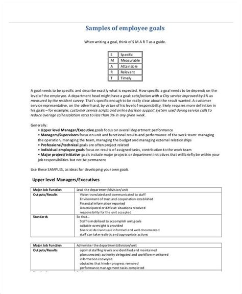 smart goals template for employees 30 smart goals exles sles pdf doc