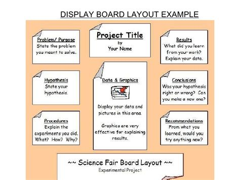 science fair powerpoint template search results for science fair projects board layout