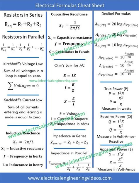 electrical formulas cheat sheet  engineers hardware   electrical engineering