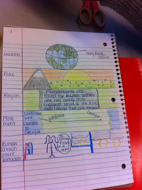 themes of geography foldable 1000 ideas about geography interactive notebook on