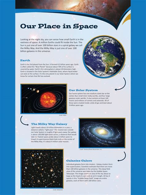 our cosmic habitat princeton science library books exhibition posters explore space star net