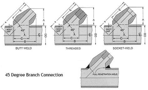 Sockolet Duplex 6000 1 X 8 A182 F51 latrolet latrolet manufacturer latrolet supplier