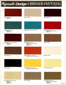 mopar colors the 1970 hamtramck registry 1970 fleet buyer s data book