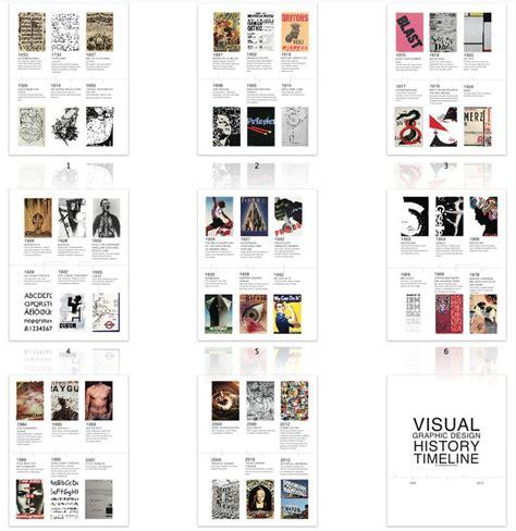 history pattern c 17 best images about art timeline on pinterest behance