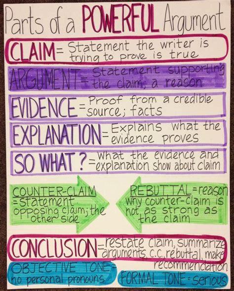4 parts of a persuasive essay custom paper writing service