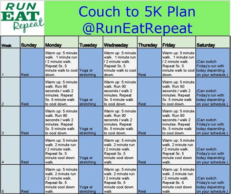 couch to running program run a 5k training plan for new runners