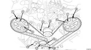 Chrysler Pacifica Timing Belt Replacement Chrysler Pacifica Touring Tim I Had To Replace Heads