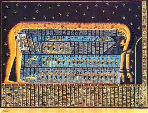 Calendario De Egipto El Calendario Solar Egipcio Astroyciencia De