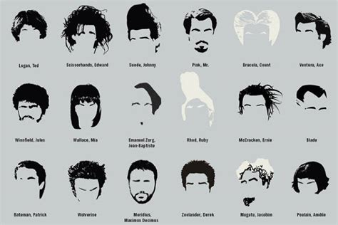 history of hairstyles chart infographic of the day the most famous haircuts in movie
