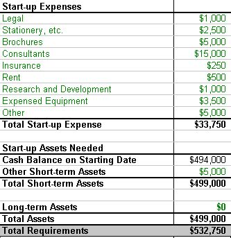 business start up costs spreadsheet