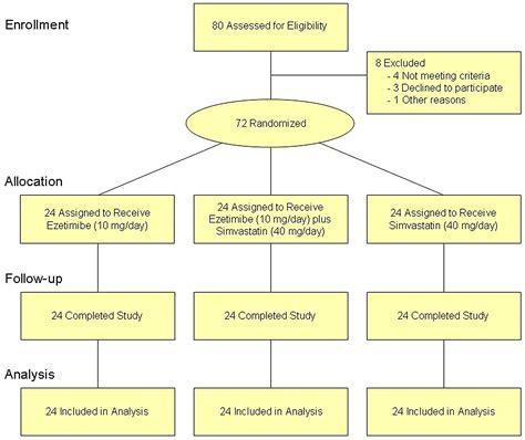 NEW DATA FLOW DIAGRAM IS USED FOR   Diagram