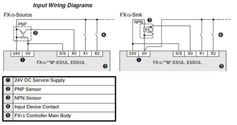 mitsubishi fx1s wiring diagram studebaker wiring diagrams