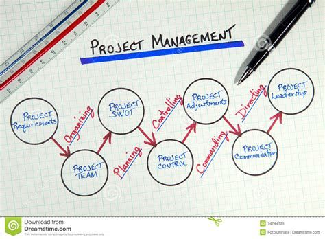 diagram manager business project management diagram stock image image of