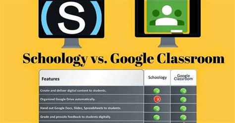 edmodo vs google classroom o brien s classroom faves schoology vs google classroom