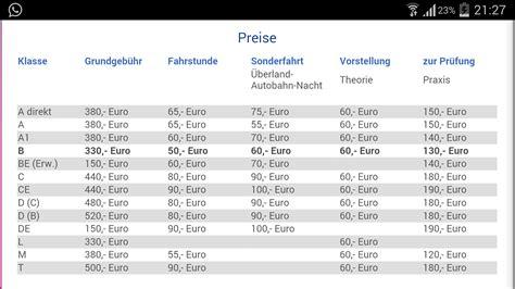 Motorrad F Hrerschein Wie Viele Stunden by Kann Mir Einer Ausrechnen Wie Viel F 252 Hrerschein Klasse B