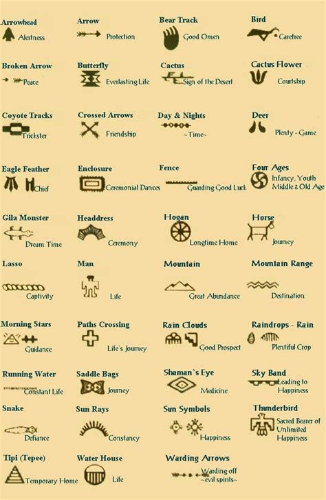 native american tribal tattoos and meanings symbols