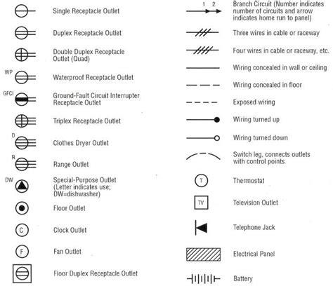 lighting plan symbols google search floor plan symbols electrical symbols floor outlets