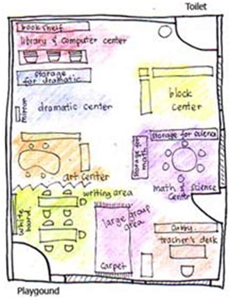 floor plan of a preschool classroom learning centers