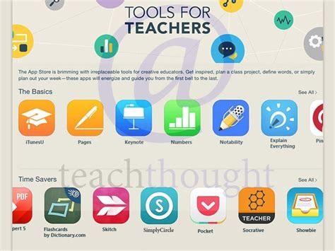 best free organization apps 15 essential apps for the organized teachthought