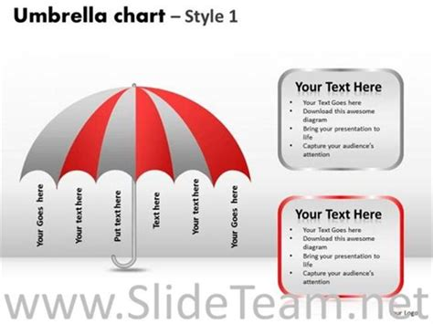Umbrella Flow 3 umbrella chart ppt image powerpoint diagram