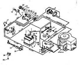 wright stander mower wiring diagram wright get free image about wiring diagram