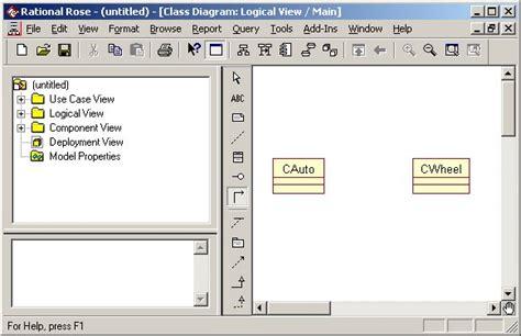 membuat class diagram dengan rational rose class diagram rational rose gallery how to guide and