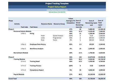 production status report template basic production templates pack