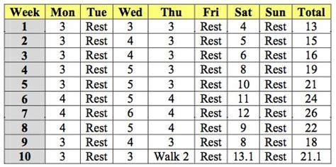 Potato To Half Marathon In 10 Weeks by 10 Week Half Marathon Schedule Half Marathon