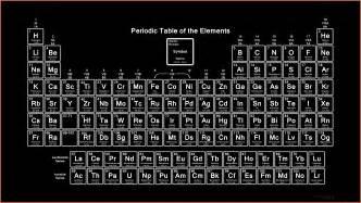 black and white periodic table bio exle