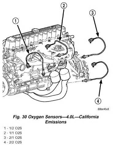 2002 jeep engine diagram 2002 free engine image for user