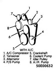 1995 GMC Sonoma Alternator Replacement: How Do I Release