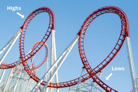 roller coaster mood swings what s the link between alcoholism substance abuse and