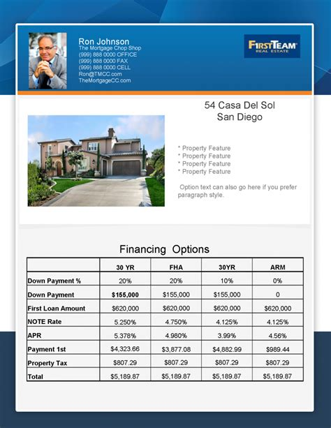 Free Mortgage Flyer Templates new flyer concept mortgage real estate flyer turnkey flyers
