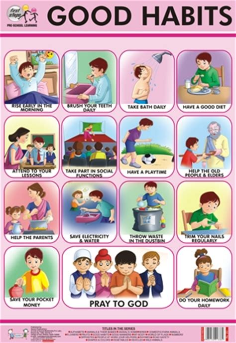 Abacus Nursery by Good Habits Chart In Rithala Delhi