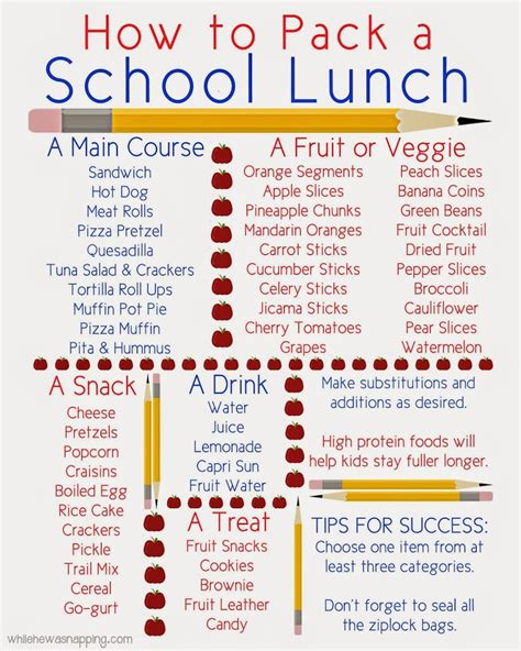 printable how to pack a school lunch school lunch lunches and free printable