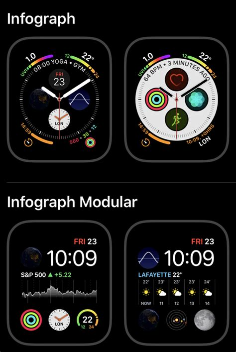 Apple Series 4 8 Complications by Kirkville The Apple S Best New Faces Are Missing Key Complications
