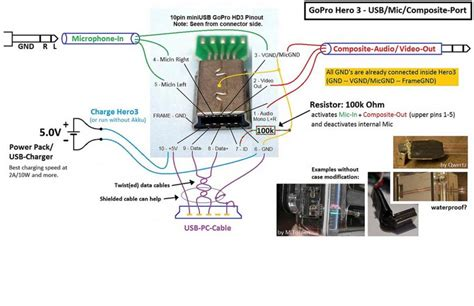 usb otg wiring diagram usb hub wiring diagram wiring
