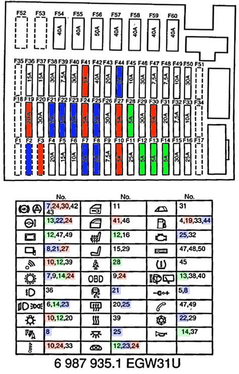 location layout meaning copia de su manual de fusibles de z4 bmw car club m 233 xico