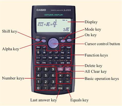 calculator function using a scientific calculator 1 getting to know your