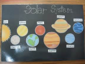 solar system colors solar system planets colors page 3 pics about space