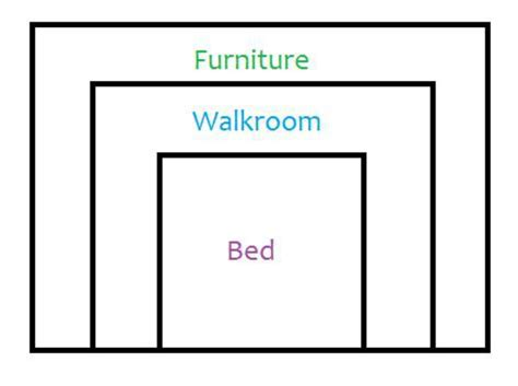 bedroom dimensions what is the ratio of bedroom to bed size