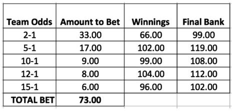 Win Money Betting - mathematics science 2 0