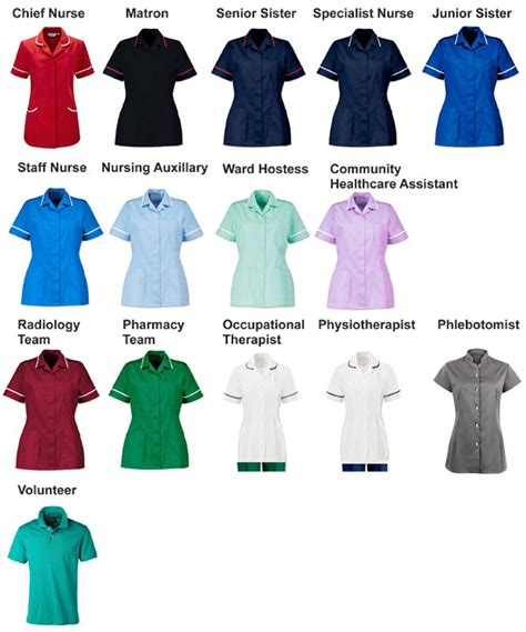 scrub color code staff uniforms great western hospitals nhs foundation trust